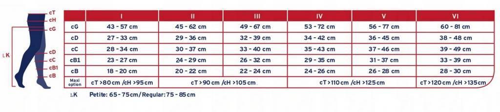 Jobst Travel podkolanówki zamknięte palce 15-20mmHg czarny 4